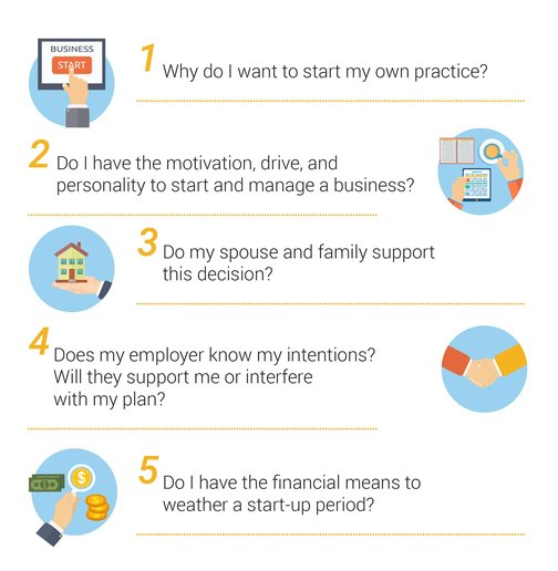 Self assessment CPA infographic